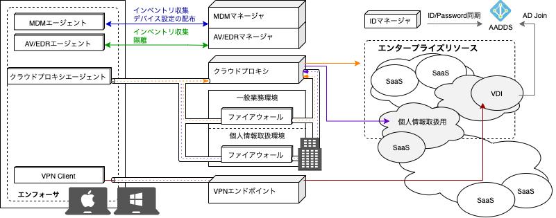 f:id:cc-kawaishi:20201118154600p:plain