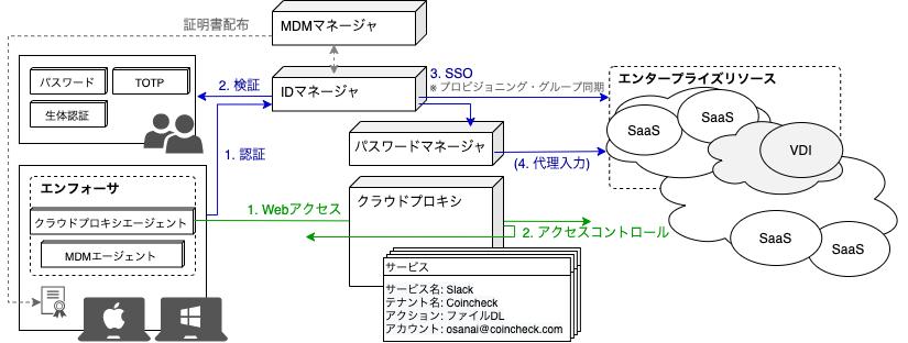 f:id:cc-kawaishi:20201118154624p:plain