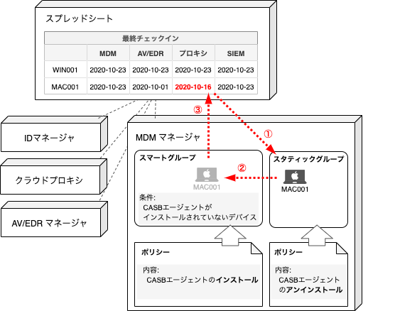 f:id:cc-kawaishi:20201118154648p:plain
