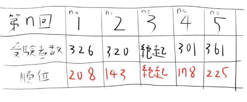 f:id:cc141:20191223004759p:plain