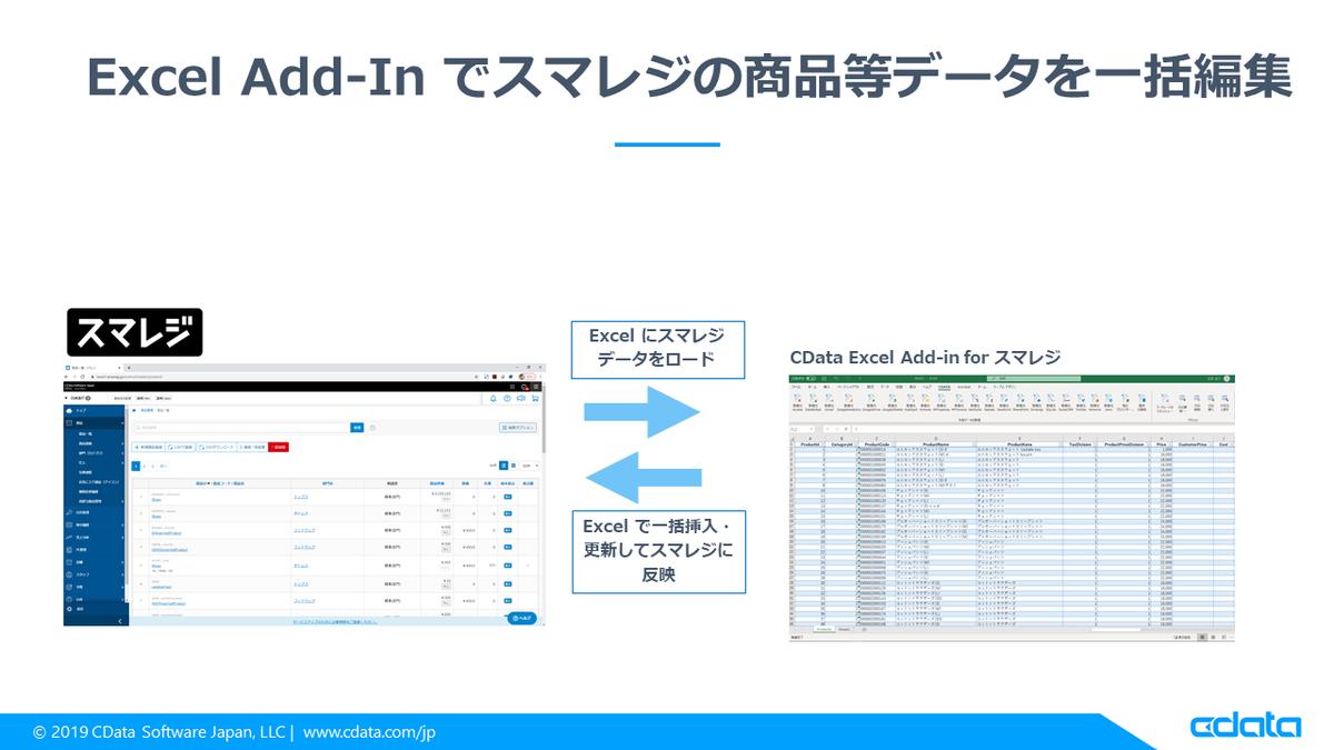 f:id:cdatasoftware:20200211143634p:plain