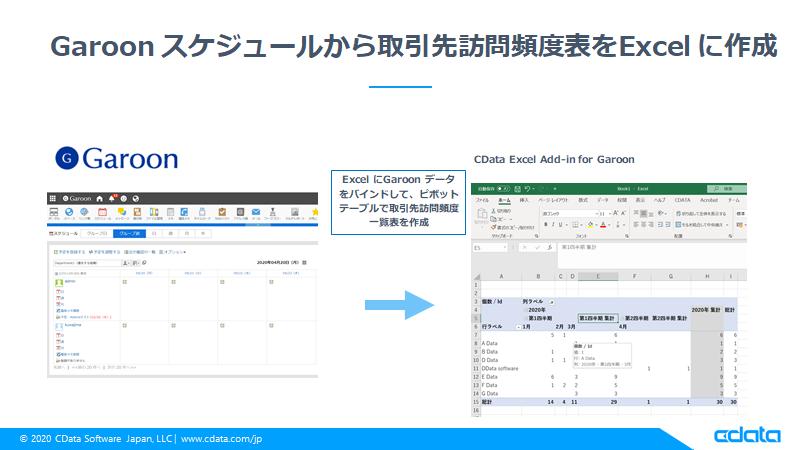 f:id:cdatasoftware:20200421002655p:plain