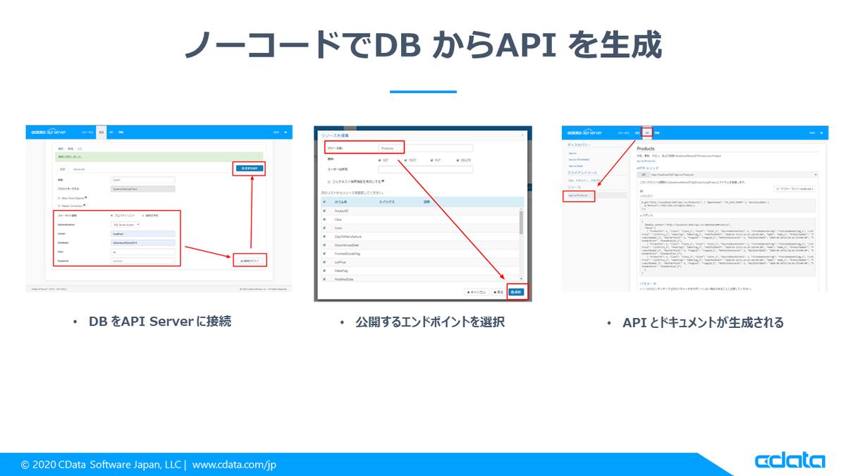 f:id:cdatasoftware:20200714132253p:plain