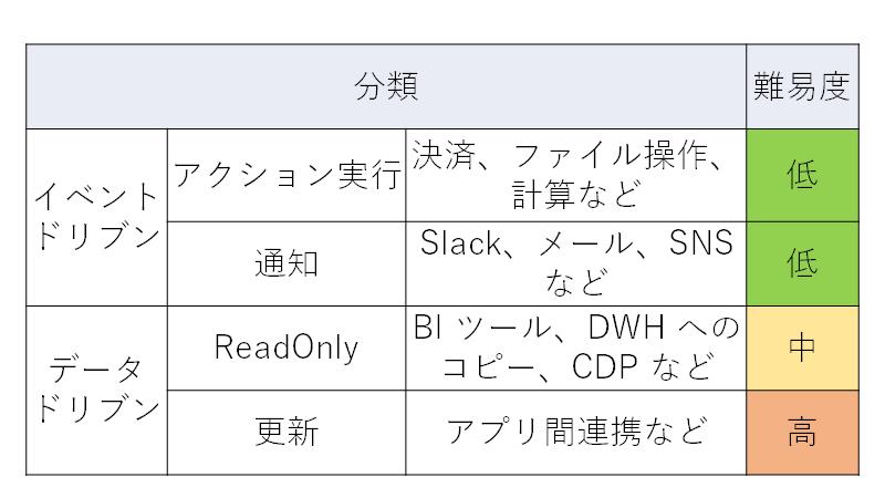f:id:cdatasoftware:20201202214811p:plain