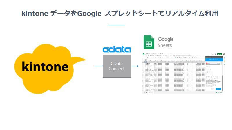 f:id:cdatasoftware:20201207160517p:plain
