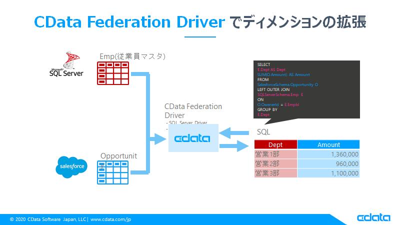 f:id:cdatasoftware:20201223134721p:plain