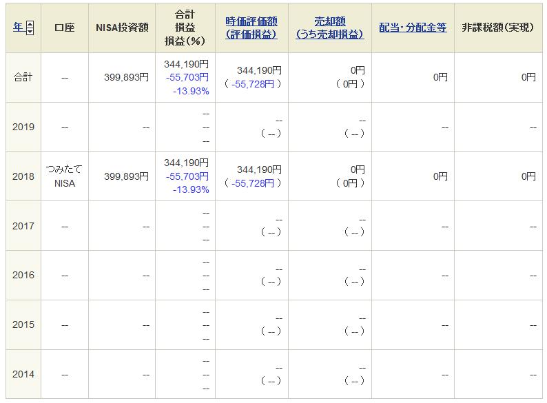 f:id:cden:20181226134414p:plain