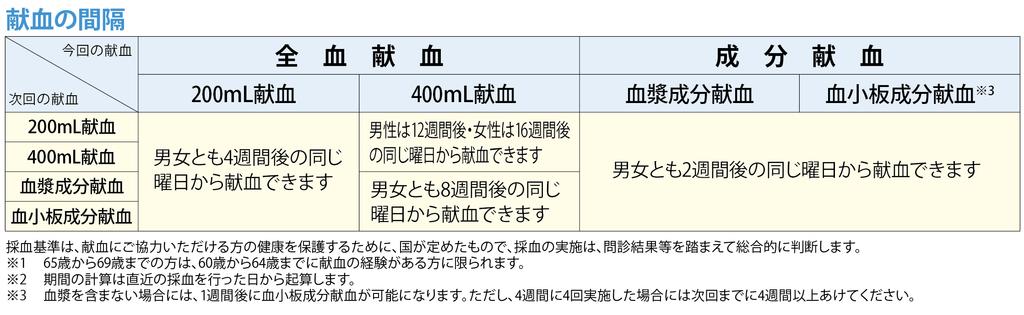 f:id:cden:20190112114904p:plain