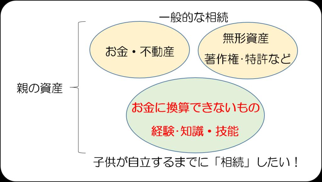 f:id:cden:20190206075053p:plain