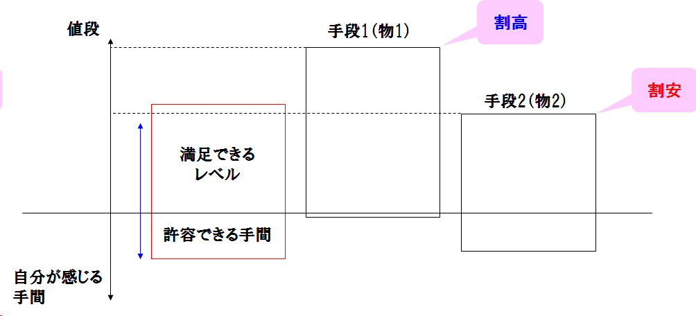 f:id:cden:20190212073730p:plain
