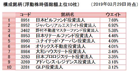 f:id:cden:20191124123730p:plain