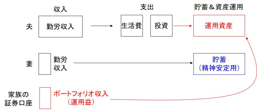 f:id:cden:20200222153217p:plain