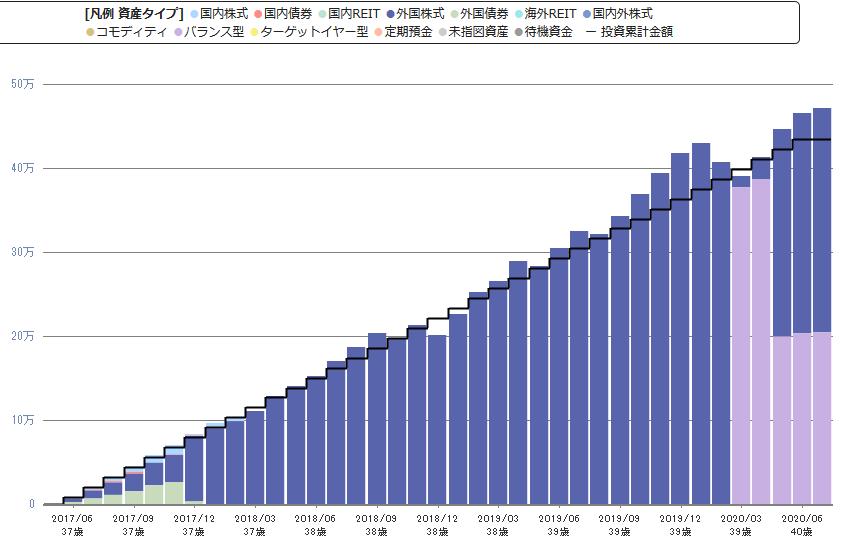 f:id:cden:20200704092000p:plain