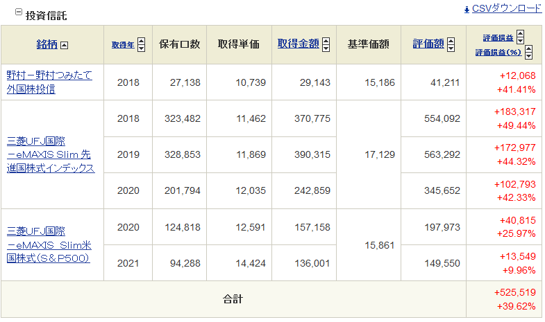 f:id:cden:20210501090806p:plain