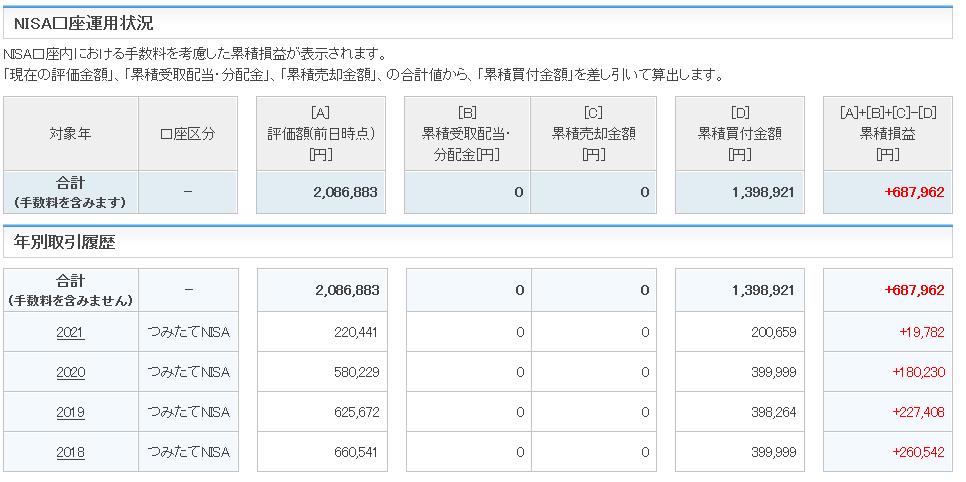 f:id:cden:20210701123336p:plain