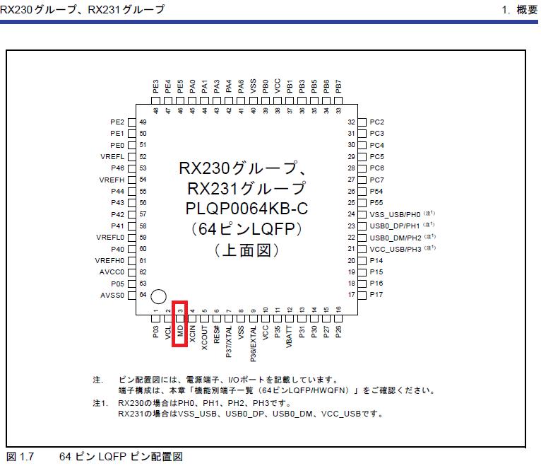 f:id:cdi-teshima:20160621163350p:plain
