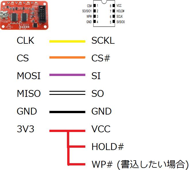f:id:cdi-teshima:20180319183710p:plain