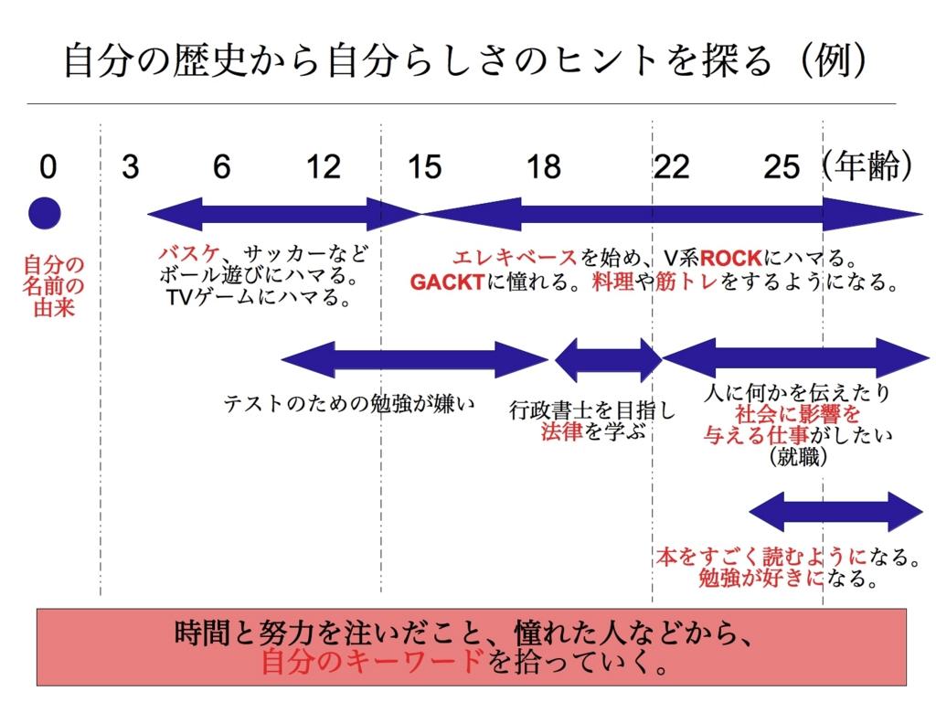 f:id:cecil_jpn:20161207154341j:plain