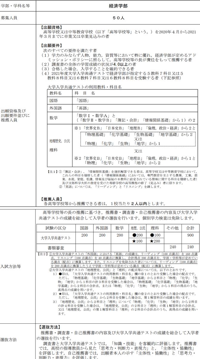 出願 神戸 大学