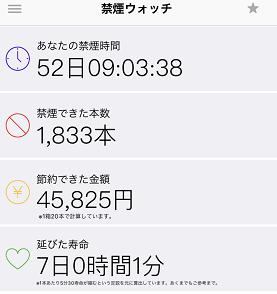 50日を経過した禁煙アプリの画面