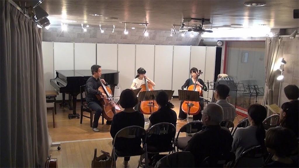 f:id:cello-tokyo:20170426182738j:image