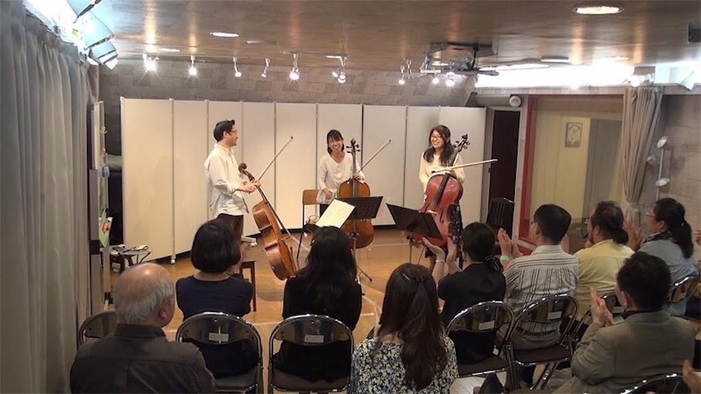 f:id:cello-tokyo:20170426183342j:image