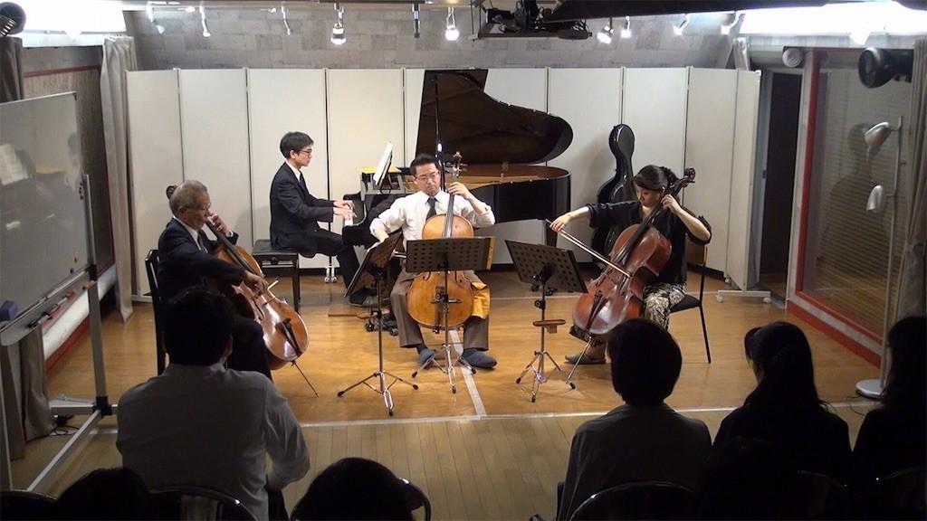 f:id:cello-tokyo:20190131122604j:image