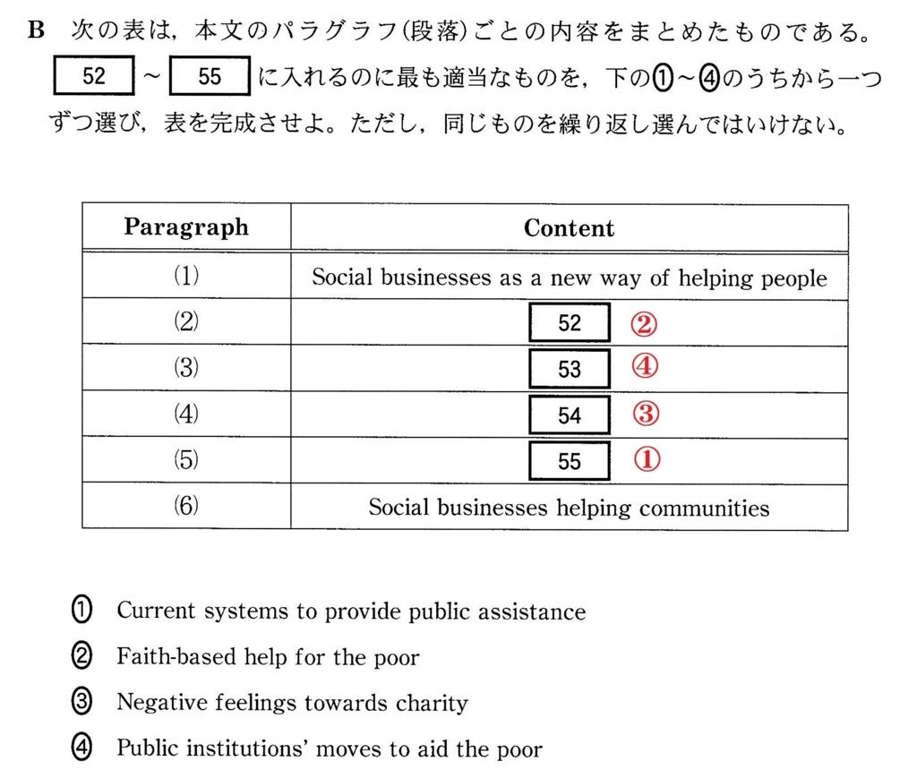 f:id:center-tokutoku:20180516133056j:plain