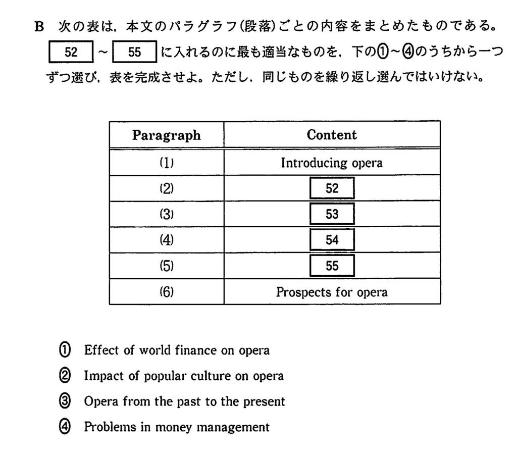 f:id:center-tokutoku:20180706111657j:plain