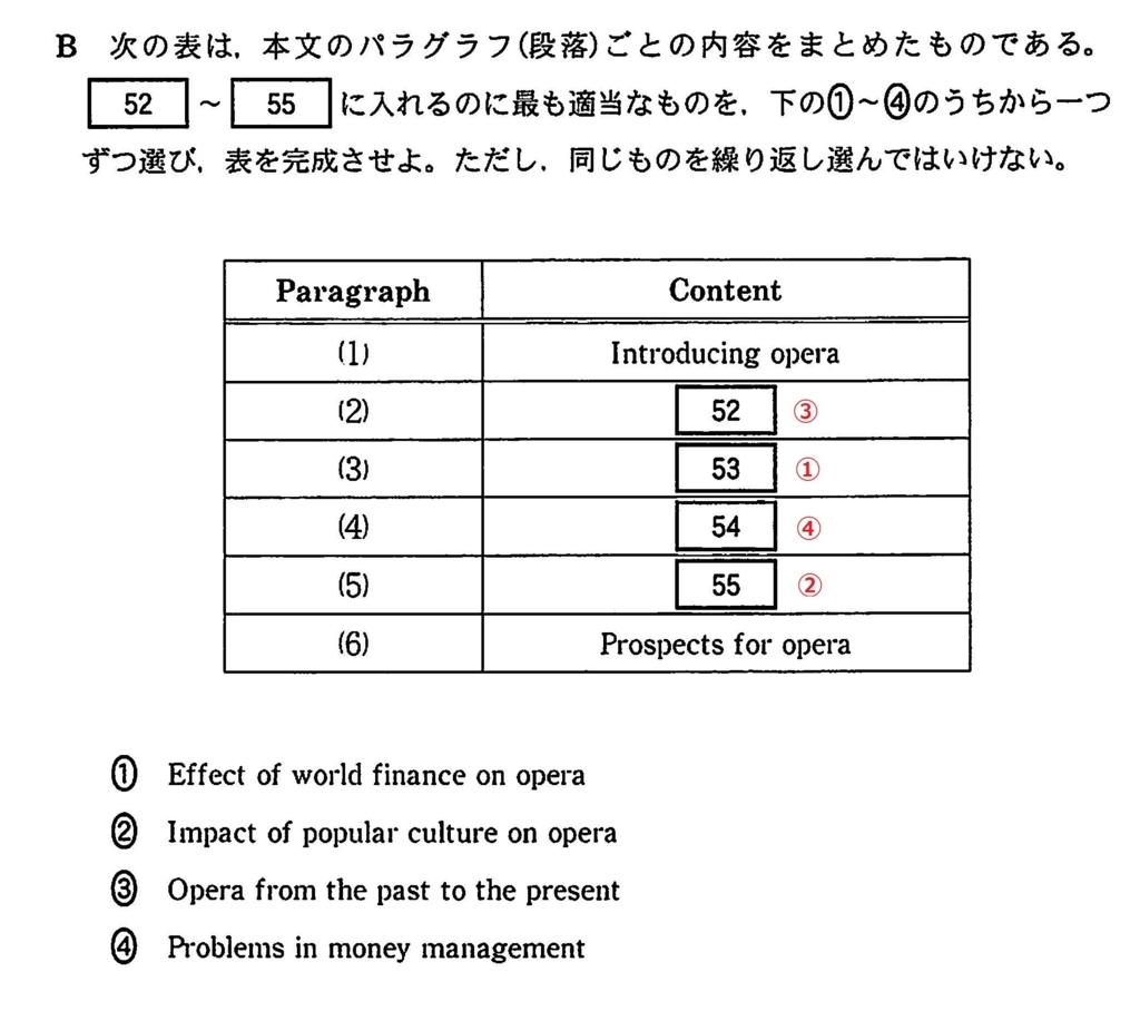 f:id:center-tokutoku:20180706181236j:plain
