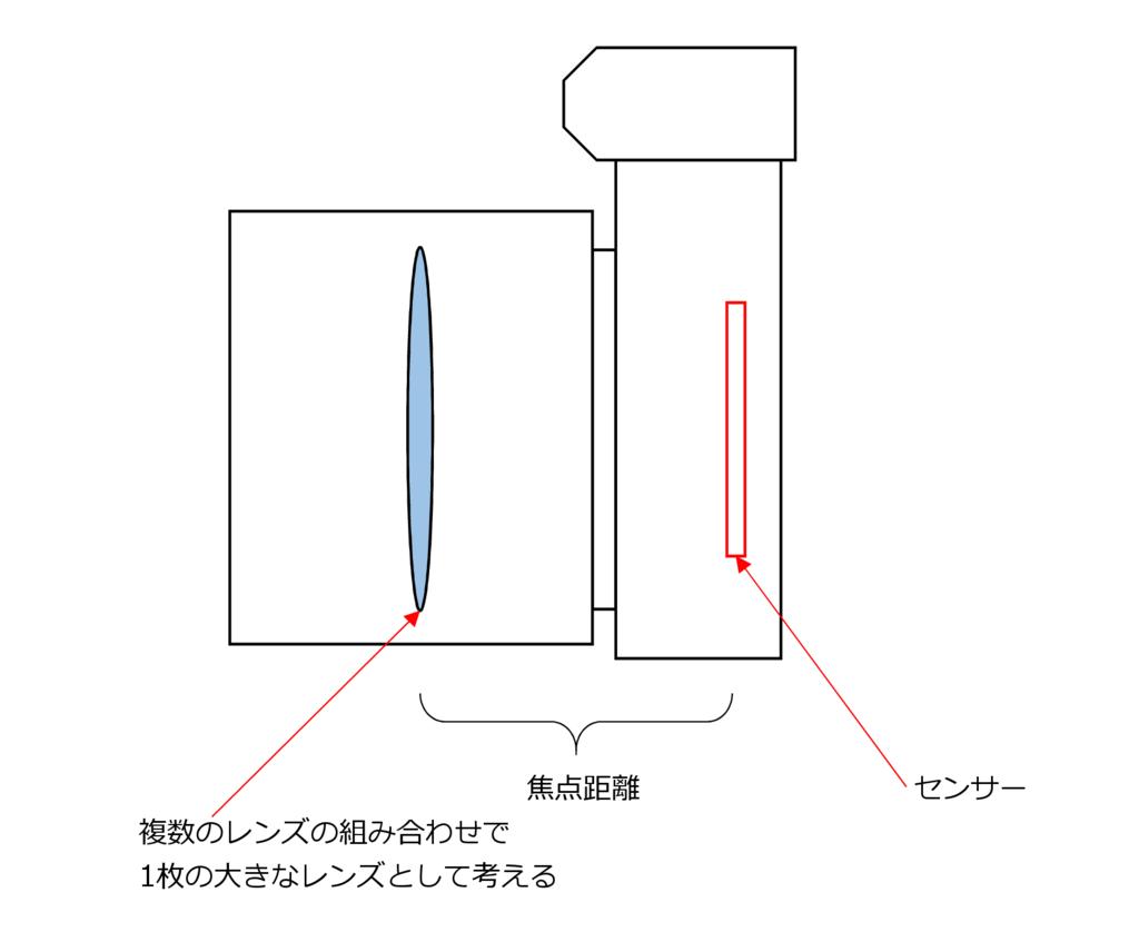 f:id:centimeter2:20170311105613p:plain