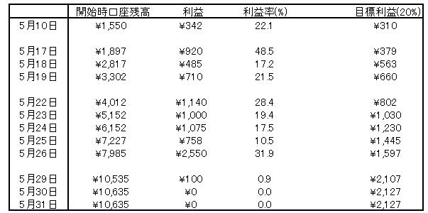 f:id:ceoh18:20170605211927p:plain