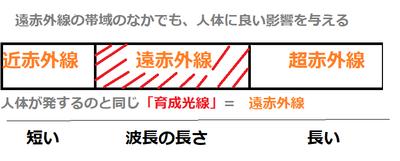 "<img src=""drink.jpg"" alt=""クレイツイオン遠赤外線"">"
