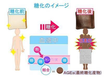 """<img src=""""drink.jpg"""" alt=""""1-1加齢による髪の「糖化」"""">"""