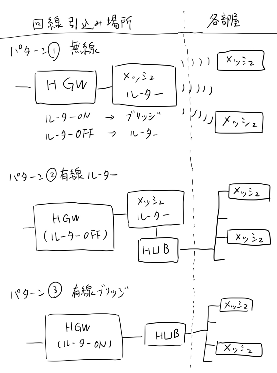 f:id:cero-t:20191202204847p:plain