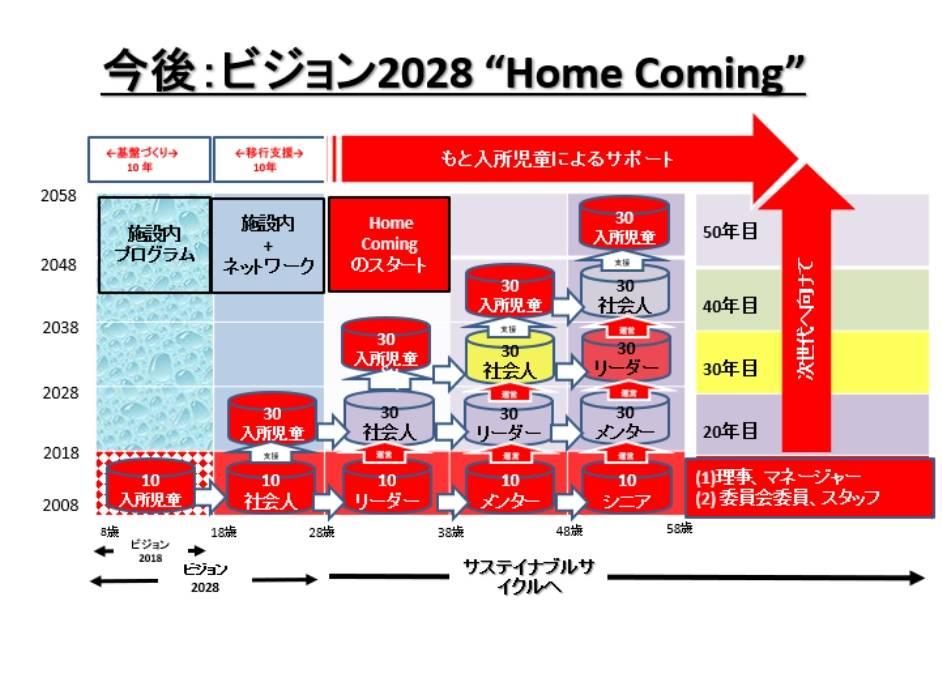 f:id:cff_japan:20200629152126j:plain