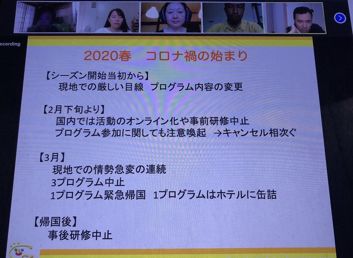 f:id:cff_japan:20200729153944j:plain