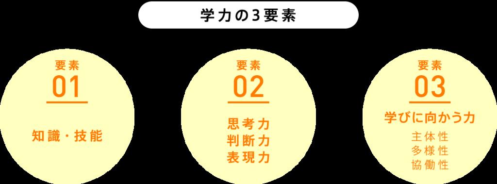 f:id:ch-imai:20181007170431p:plain