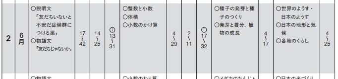f:id:ch-imai:20200502150125j:plain