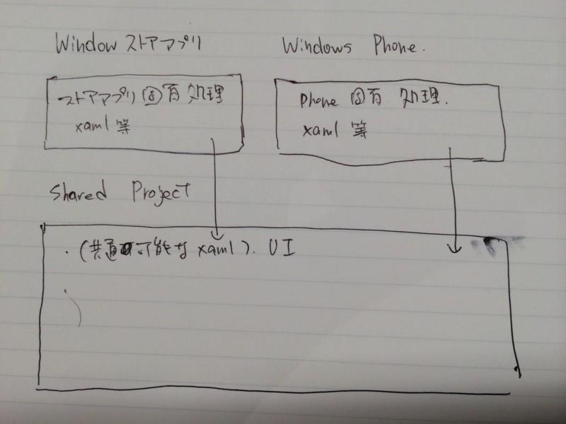 f:id:ch3cooh393:20140422170645j:plain