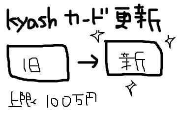 f:id:ch3cooh393:20190601122901p:plain