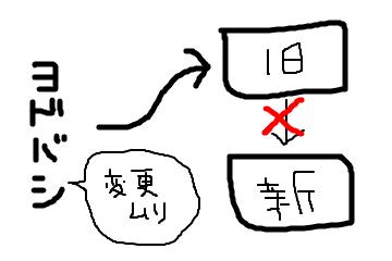 f:id:ch3cooh393:20190601123126p:plain