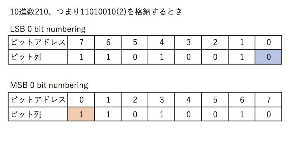 f:id:cha-shu00:20170627215510p:plain