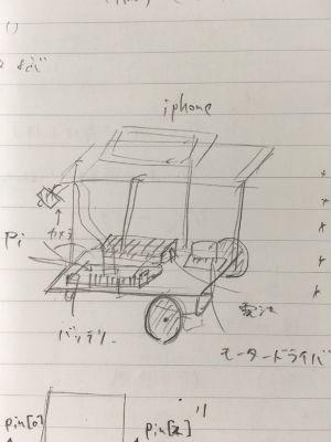 f:id:cha-shu00:20170808091655j:plain