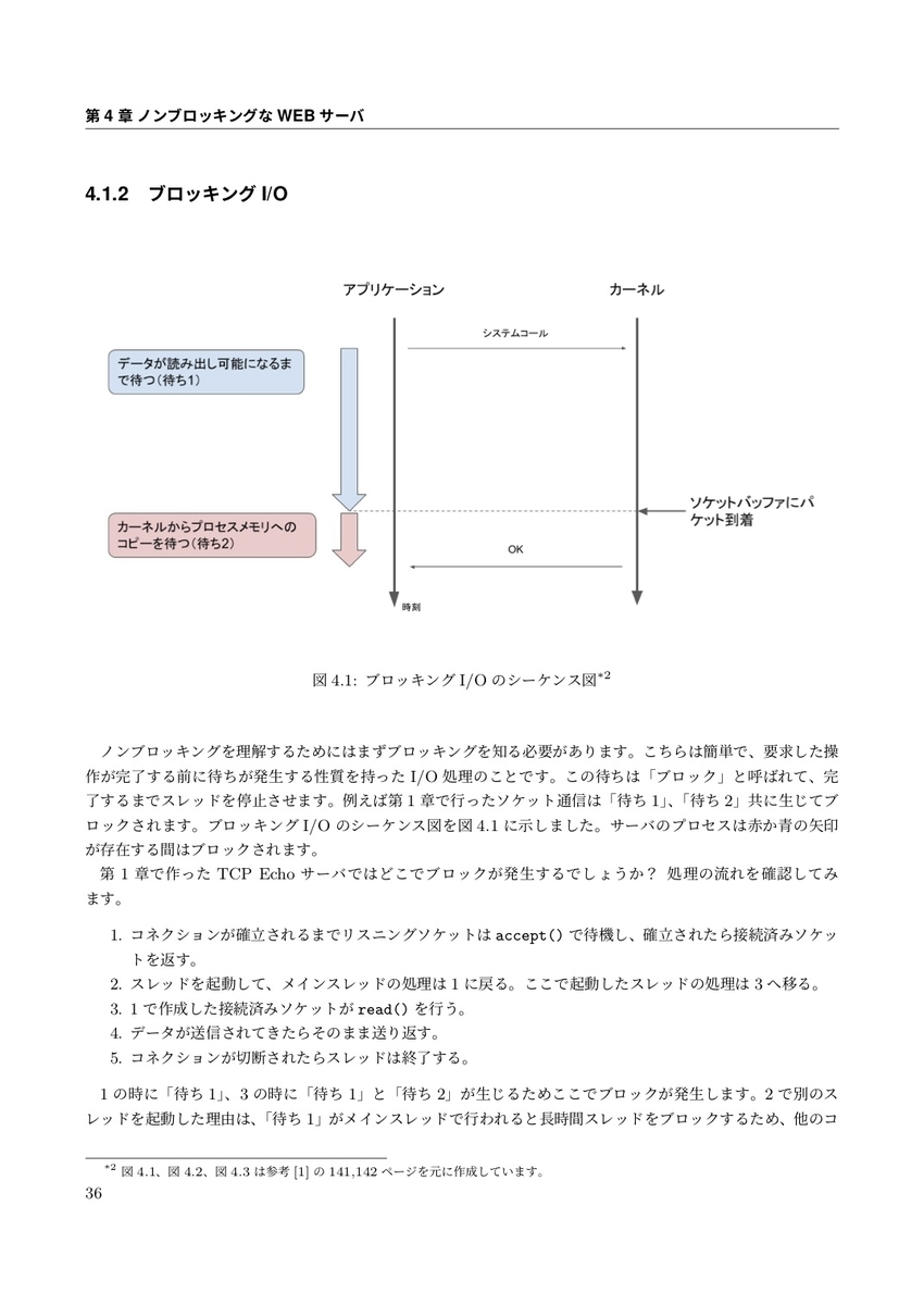 f:id:cha-shu00:20190612230047j:plain:w280