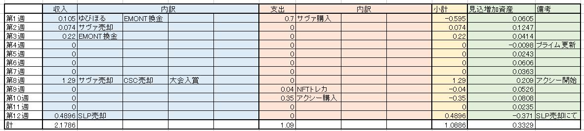 f:id:chachamaruff14:20201027050215p:plain