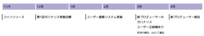 f:id:chachamaruff14:20201127183214p:plain