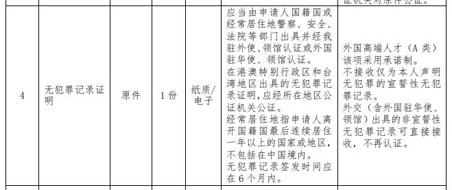 f:id:chachan-china:20190901224333p:plain