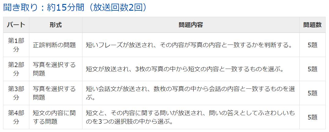 f:id:chachan-china:20200727202830p:plain