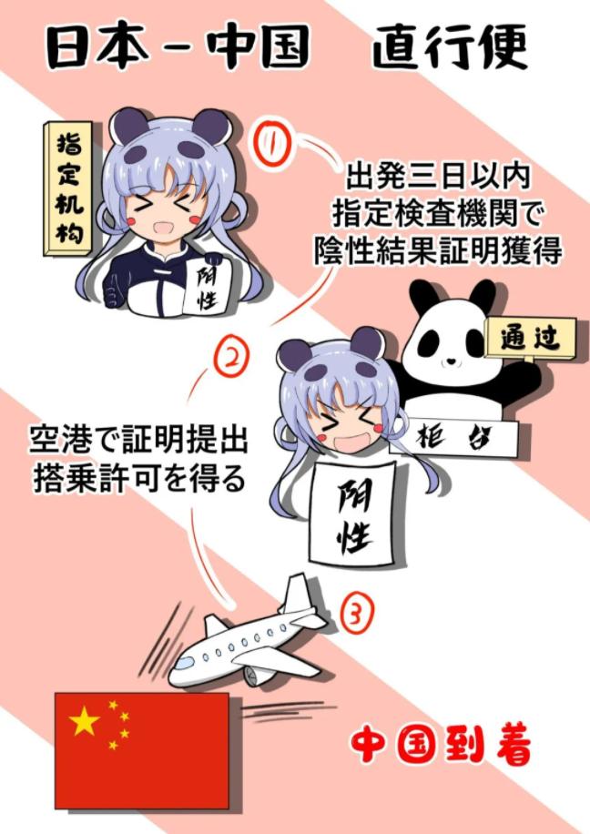 f:id:chachan-china:20200917230110p:plain